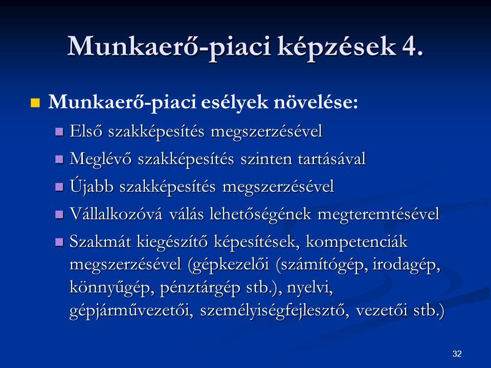 32 Munkaerő-piaci képzések 4.