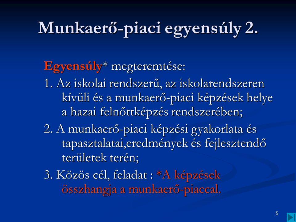 46 Munkaerő-piaci információk 4.