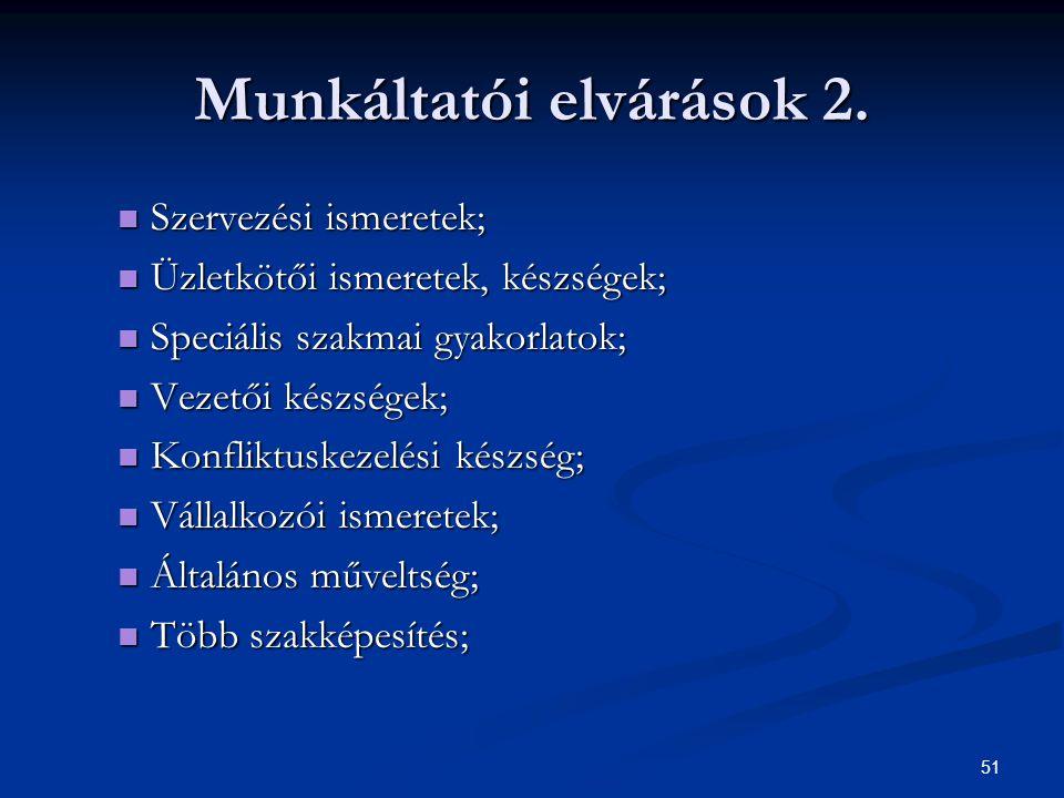 51 Munkáltatói elvárások 2.