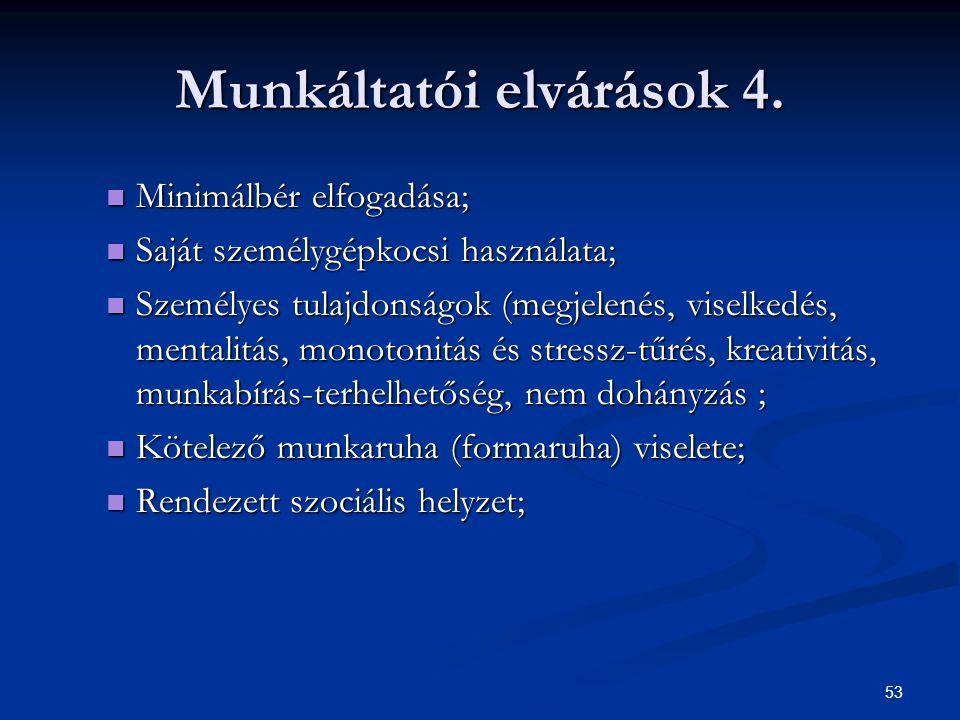 53 Munkáltatói elvárások 4.