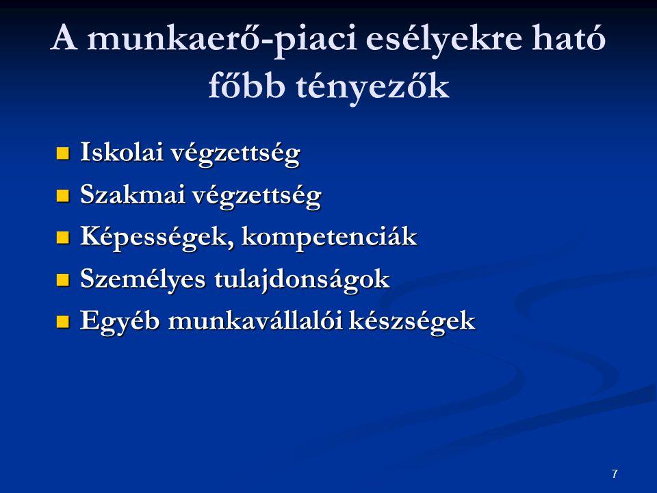 28 Felnőttképzési intézmények Fktv.szerinti felnőttek iskolarendszeren kívüli képzések Fktv.