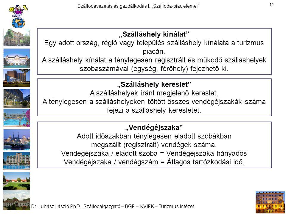 """Dr. Juhász László PhD - Szállodaigazgató – BGF – KVIFK – Turizmus Intézet Szállodavezetés és gazdálkodás I. """"Szálloda-piac elemei"""" 11 """"Szálláshely kín"""