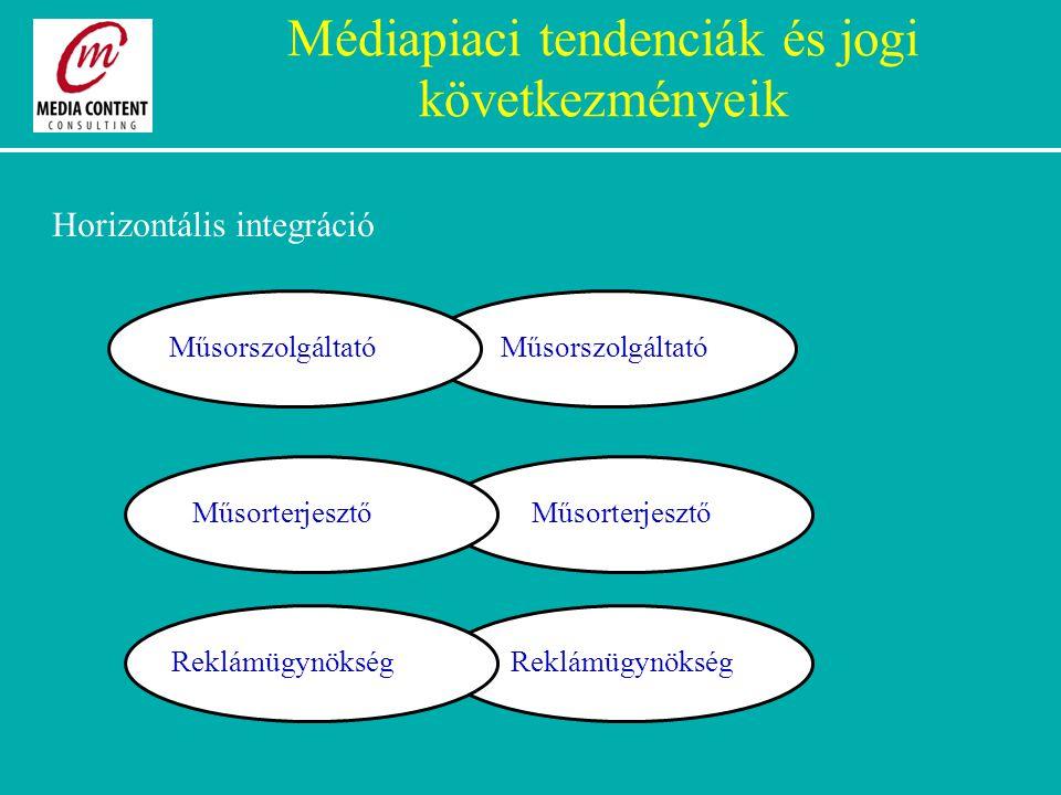 Horizontális integráció Médiapiaci tendenciák és jogi következményeik Műsorszolgáltató Műsorterjesztő Reklámügynökség