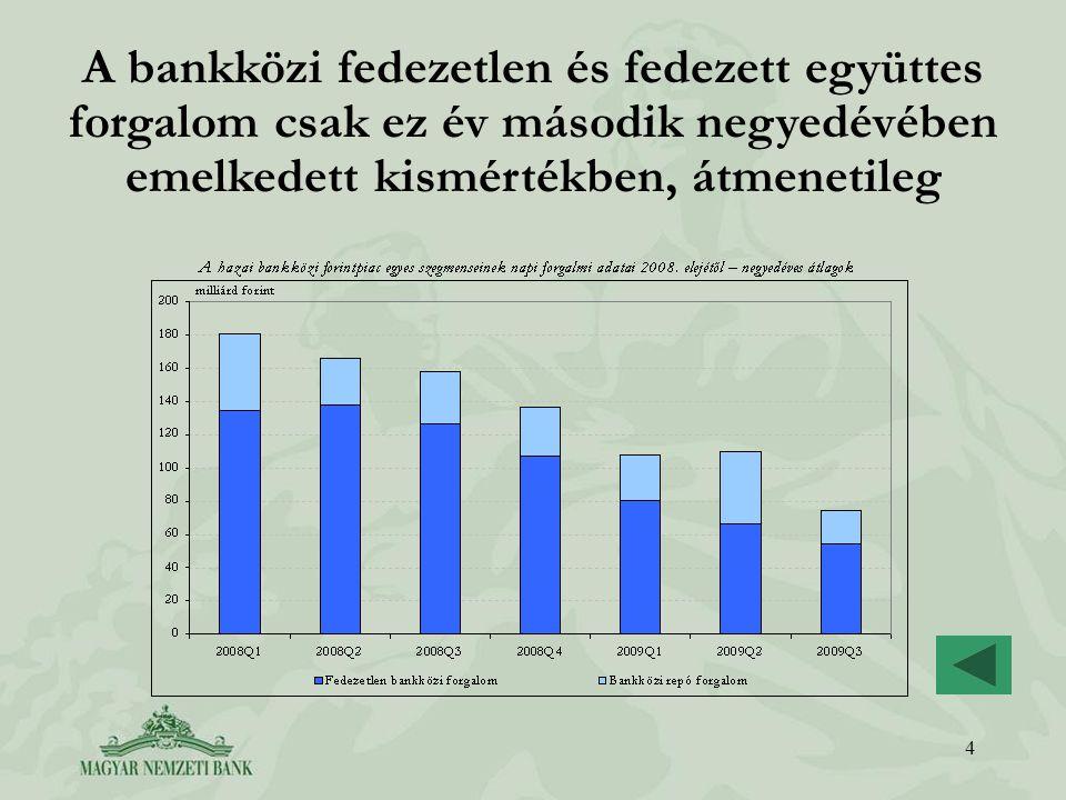 4 A bankközi fedezetlen és fedezett együttes forgalom csak ez év második negyedévében emelkedett kismértékben, átmenetileg