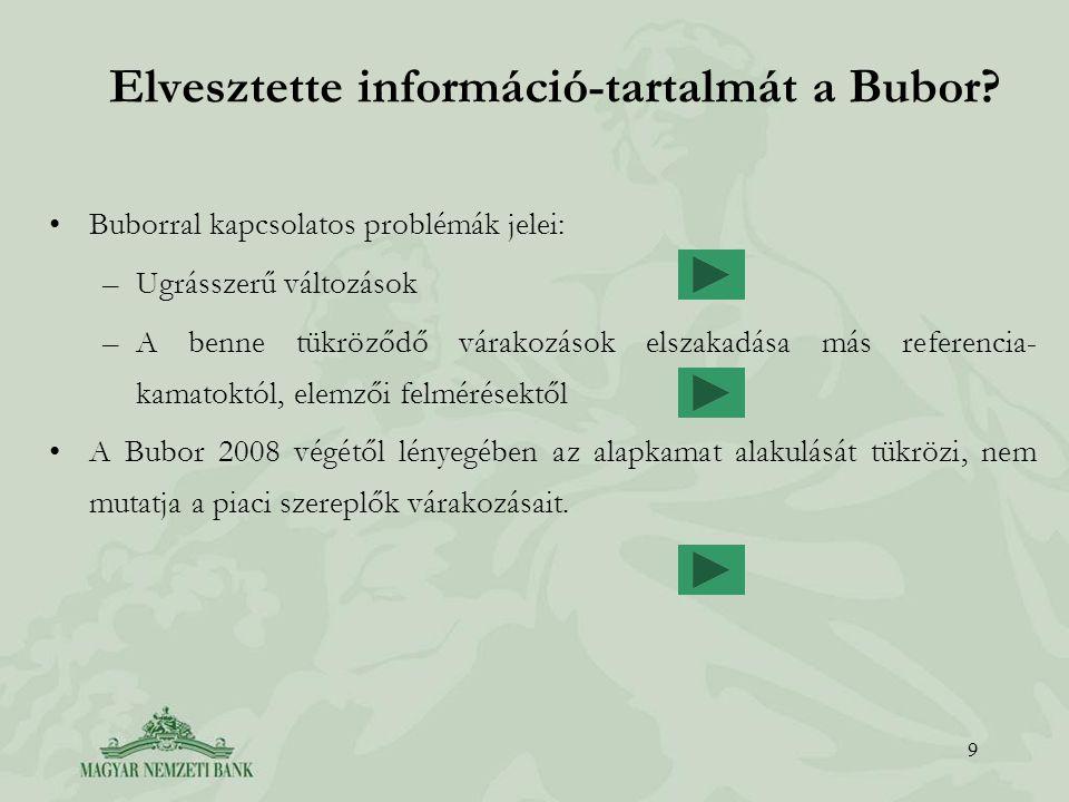 9 Elvesztette információ-tartalmát a Bubor? Buborral kapcsolatos problémák jelei: –Ugrásszerű változások –A benne tükröződő várakozások elszakadása má