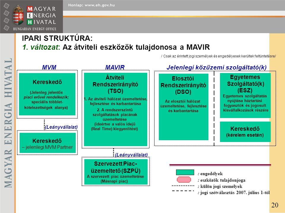 20 MVMMAVIRJelenlegi közüzemi szolgáltató(k) (Leányvállalat) Kereskedő (Jelenleg jelentős piaci erővel rendelkezik; speciális többlet- kötelezettségek