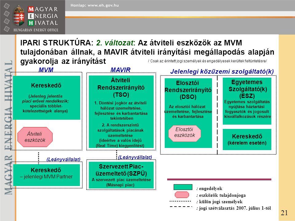 21 MVM Egyetemes Szolgáltató(k) (ESZ) Egyetemes szolgáltatás nyújtása háztartási fogyasztók és jogosult kisvállalkozások részére Elosztói Rendszerirán