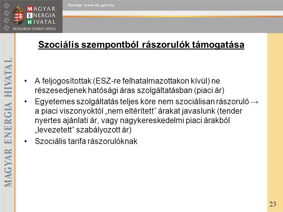 Szociális szempontból rászorulók támogatása A feljogosítottak (ESZ-re felhatalmazottakon kívül) ne részesedjenek hatósági áras szolgáltatásban (piaci