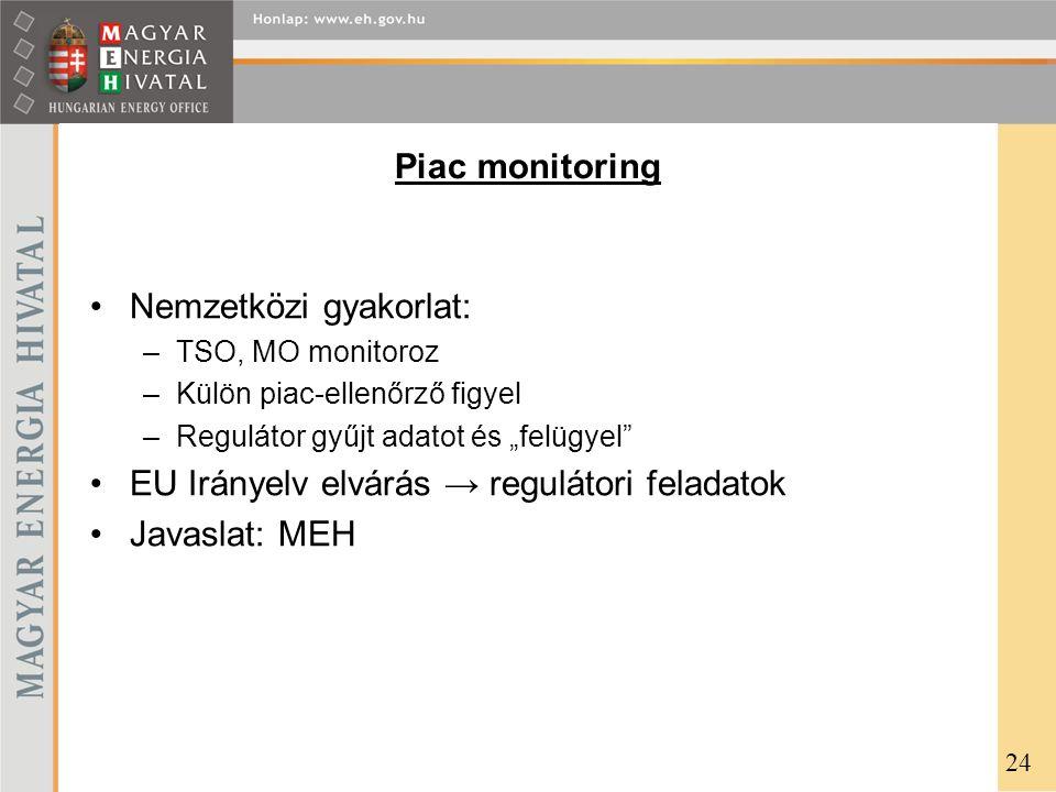 """Piac monitoring Nemzetközi gyakorlat: –TSO, MO monitoroz –Külön piac-ellenőrző figyel –Regulátor gyűjt adatot és """"felügyel"""" EU Irányelv elvárás → regu"""