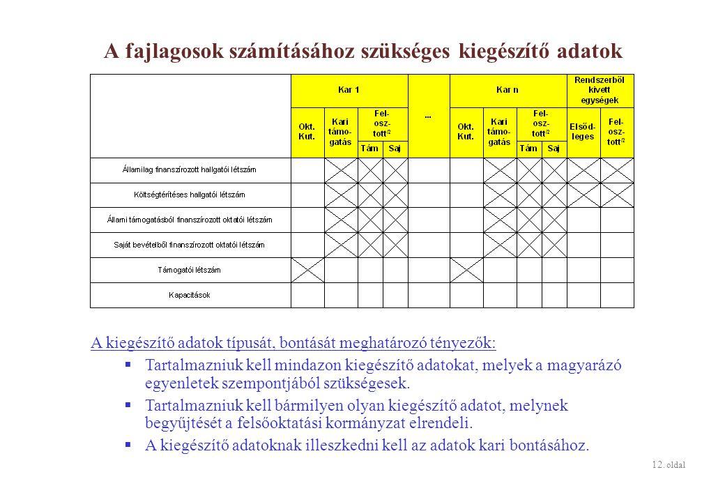 12. oldal A fajlagosok számításához szükséges kiegészítő adatok A kiegészítő adatok típusát, bontását meghatározó tényezők:  Tartalmazniuk kell minda