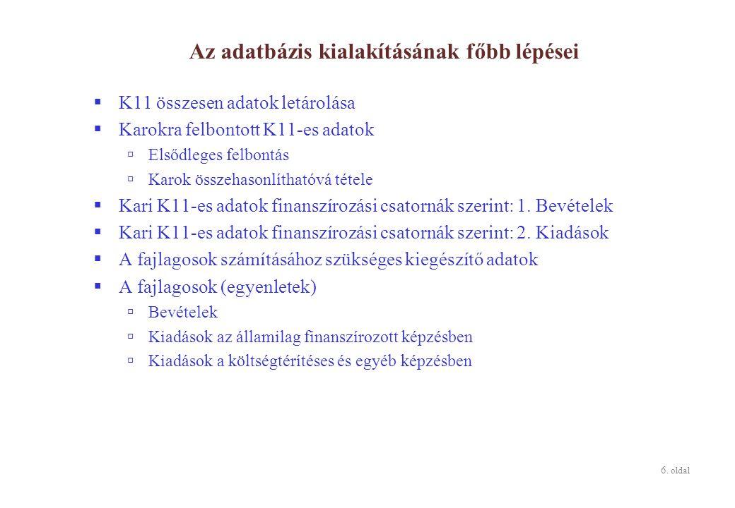 6. oldal Az adatbázis kialakításának főbb lépései  K11 összesen adatok letárolása  Karokra felbontott K11-es adatok  Elsődleges felbontás  Karok ö