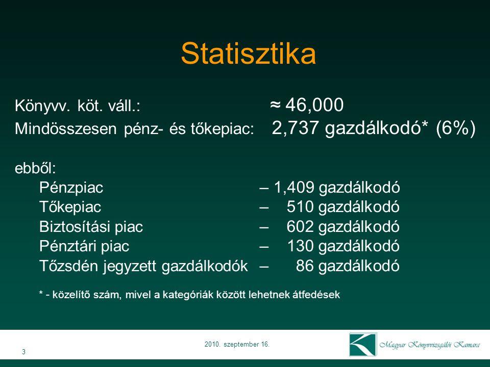 Statisztika Könyvv. köt.