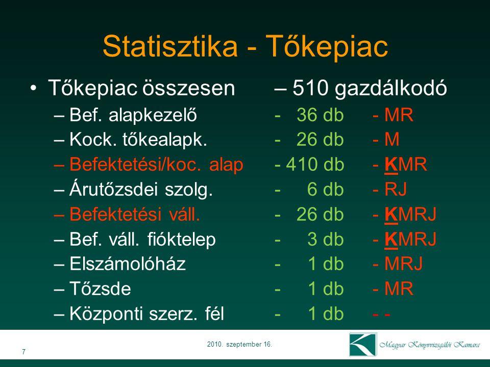 Statisztika – Biztosítási piac Biztosítási piac összesen – 602 gazdálkodó –Biztosító egyesület - 29 db - KMRJ –Biztosító részv.