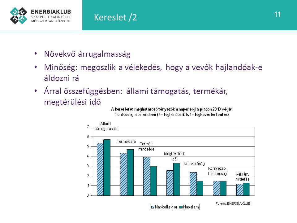 11 Kereslet /2 Növekvő árrugalmasság Minőség: megoszlik a vélekedés, hogy a vevők hajlandóak-e áldozni rá Árral összefüggésben: állami támogatás, term