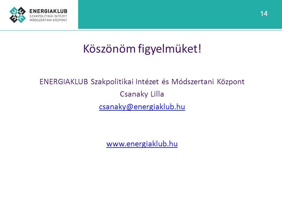 14 Köszönöm figyelmüket! ENERGIAKLUB Szakpolitikai Intézet és Módszertani Központ Csanaky Lilla csanaky@energiaklub.hu www.energiaklub.hu