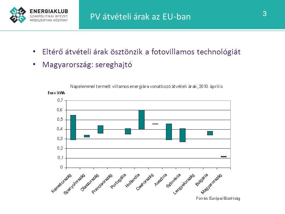 3 PV átvételi árak az EU-ban Eltérő átvételi árak ösztönzik a fotovillamos technológiát Magyarország: sereghajtó