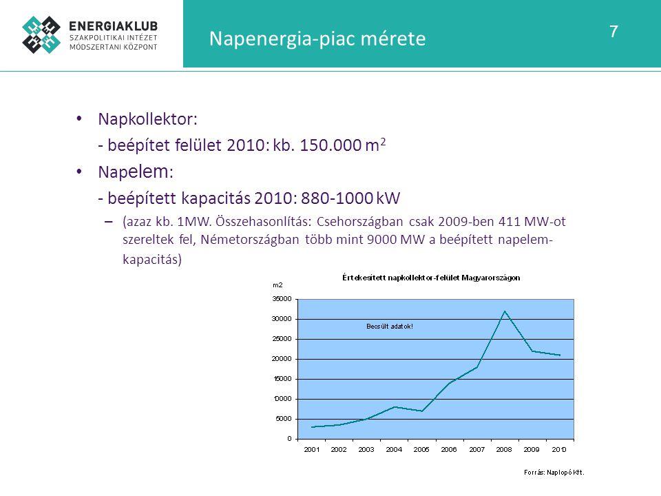 7 Napenergia-piac mérete Napkollektor: - beépítet felület 2010: kb. 150.000 m 2 Nap elem : - beépített kapacitás 2010: 880-1000 kW – (azaz kb. 1MW. Ös