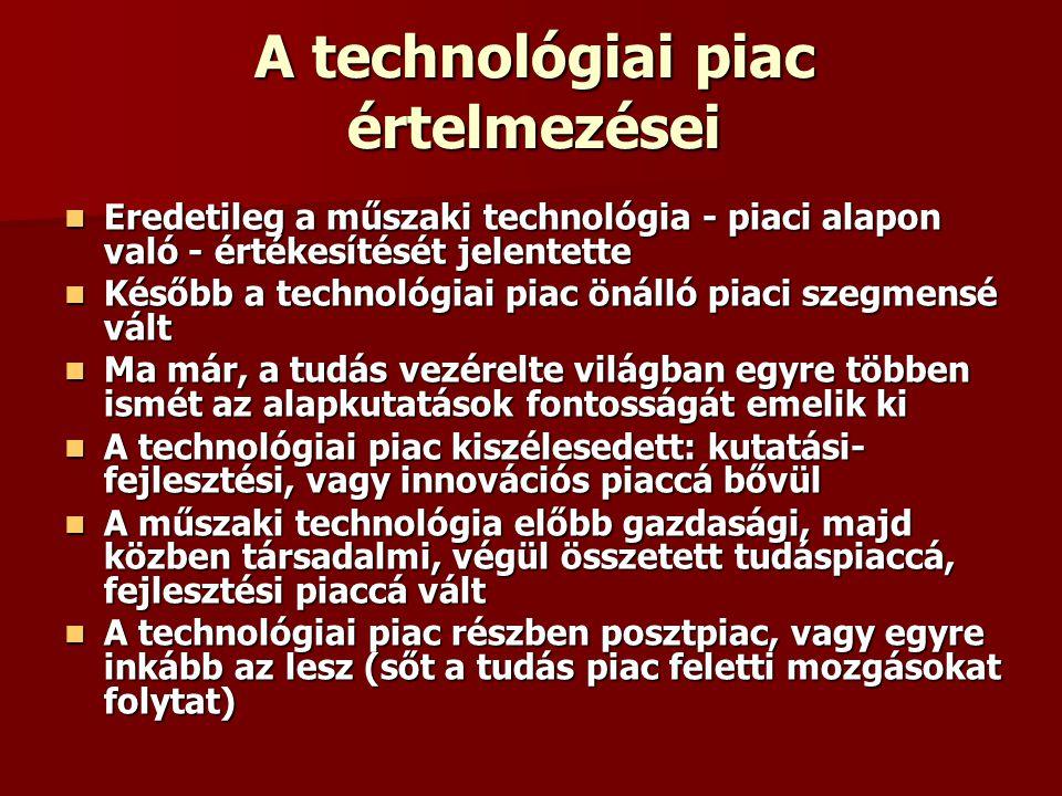 A technológiai piac értelmezései Eredetileg a műszaki technológia - piaci alapon való - értékesítését jelentette Eredetileg a műszaki technológia - pi
