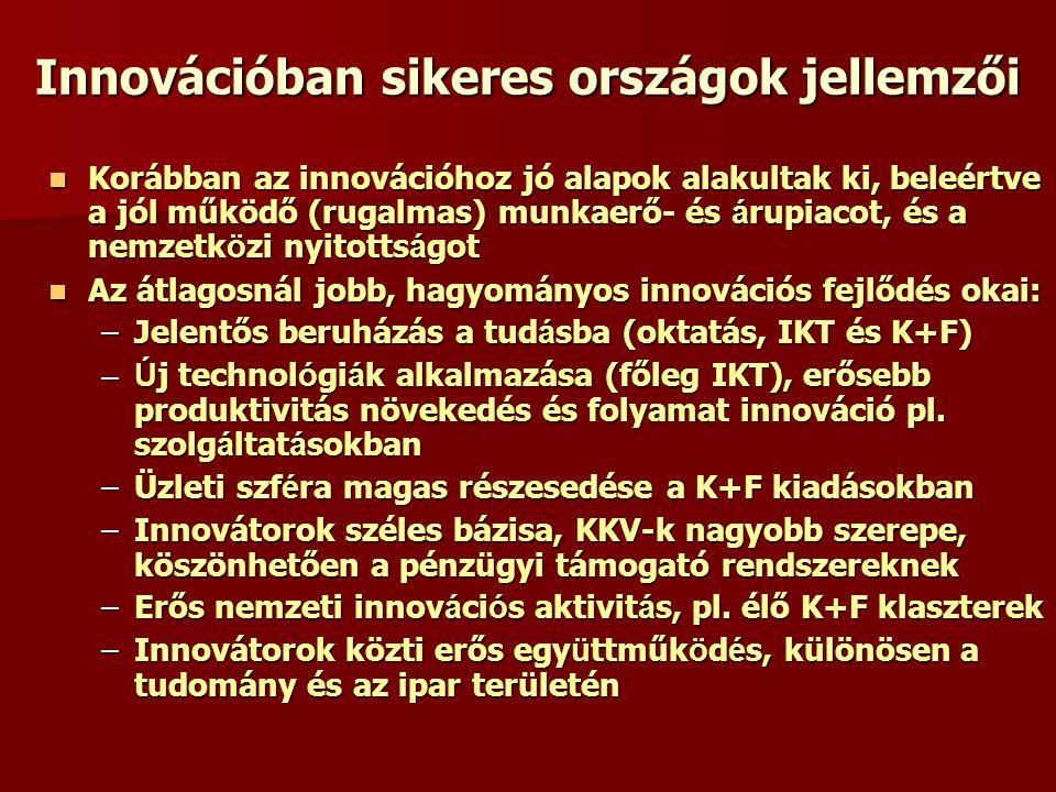 Innovációban sikeres országok jellemzői Korábban az innovációhoz jó alapok alakultak ki, beleértve a jól működő (rugalmas) munkaerő- és á rupiacot, és