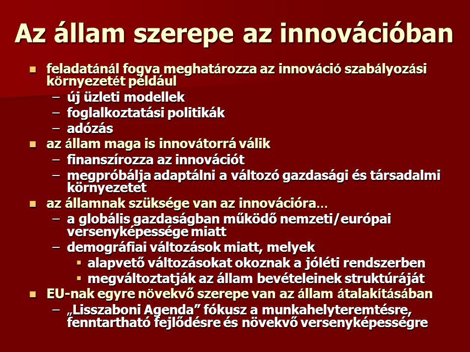 Az állam szerepe az innovációban feladat á n á l fogva meghat á rozza az innov á ci ó szab á lyoz á si k ö rnyezet é t például feladat á n á l fogva meghat á rozza az innov á ci ó szab á lyoz á si k ö rnyezet é t például –új üzleti modellek –foglalkoztatási politikák –adózás az á llam maga is innov á torrá válik az á llam maga is innov á torrá válik –finanszírozza az innovációt –megpróbálja adaptálni a változó gazdasági és társadalmi környezetet az államnak szüksége van az innovációra...