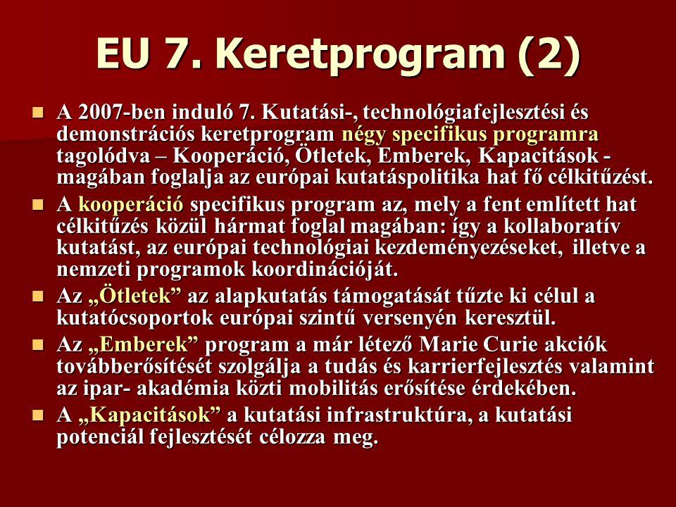 EU 7. Keretprogram (2) A 2007-ben induló 7. Kutatási-, technológiafejlesztési és demonstrációs keretprogram négy specifikus programra tagolódva – Koop