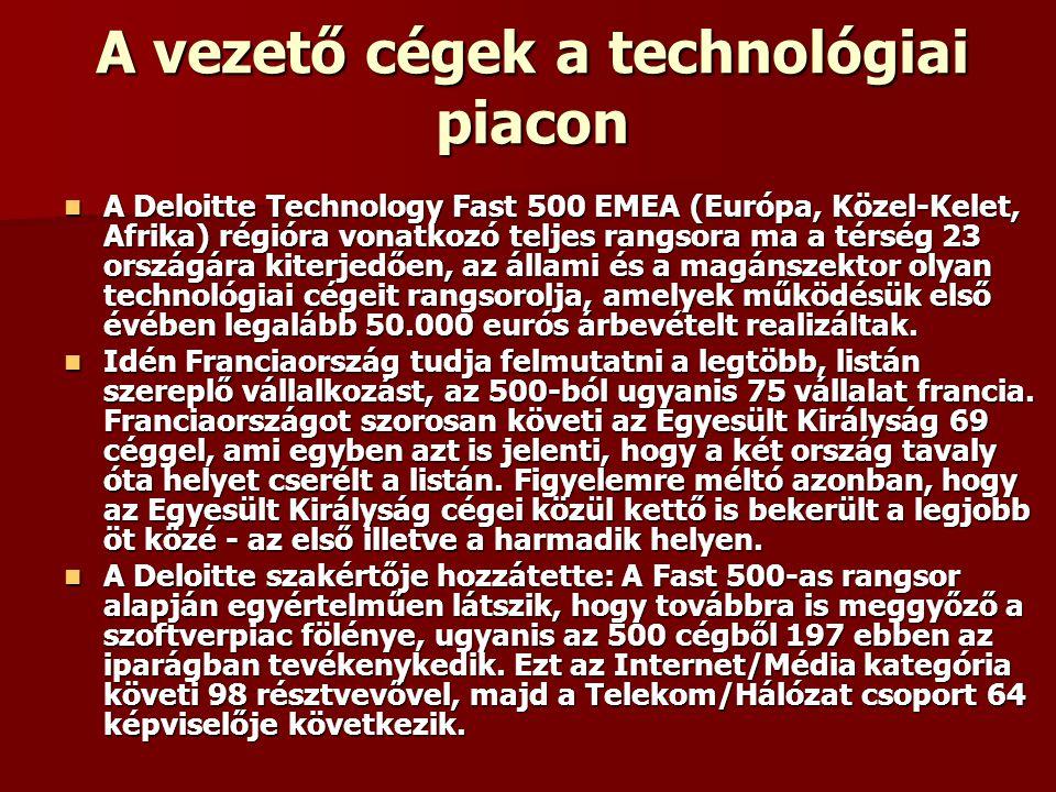 A vezető cégek a technológiai piacon A Deloitte Technology Fast 500 EMEA (Európa, Közel-Kelet, Afrika) régióra vonatkozó teljes rangsora ma a térség 23 országára kiterjedően, az állami és a magánszektor olyan technológiai cégeit rangsorolja, amelyek működésük első évében legalább 50.000 eurós árbevételt realizáltak.