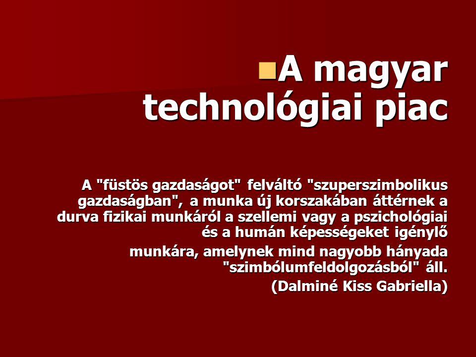 A magyar technológiai piac A magyar technológiai piac A