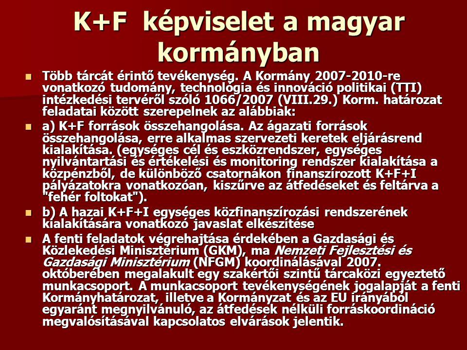 K+F képviselet a magyar kormányban Több tárcát érintő tevékenység. A Kormány 2007-2010-re vonatkozó tudomány, technológia és innováció politikai (TTI)
