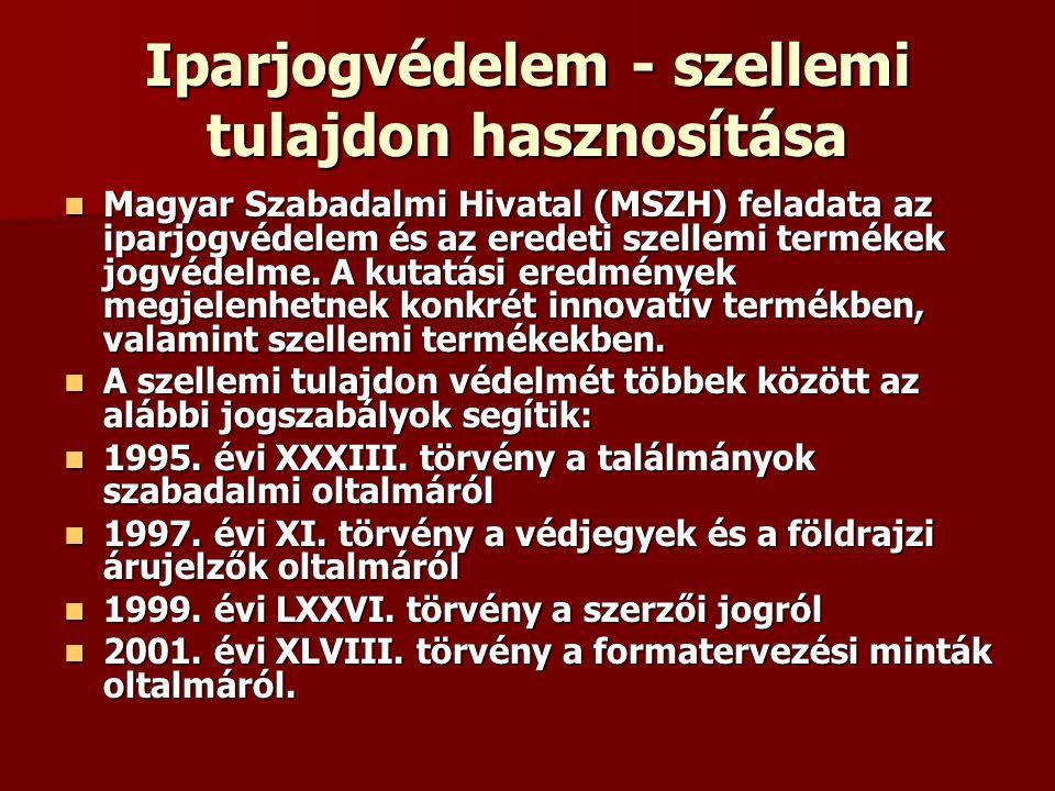 Iparjogvédelem - szellemi tulajdon hasznosítása Magyar Szabadalmi Hivatal (MSZH) feladata az iparjogvédelem és az eredeti szellemi termékek jogvédelme