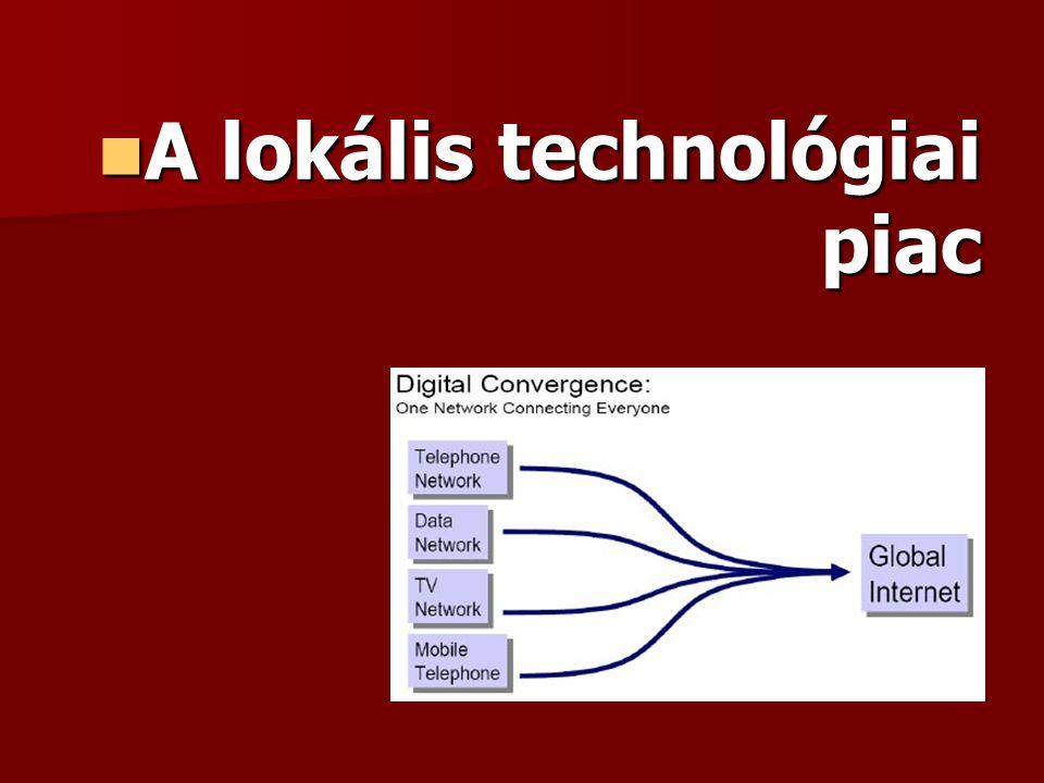 A lokális technológiai piac A lokális technológiai piac