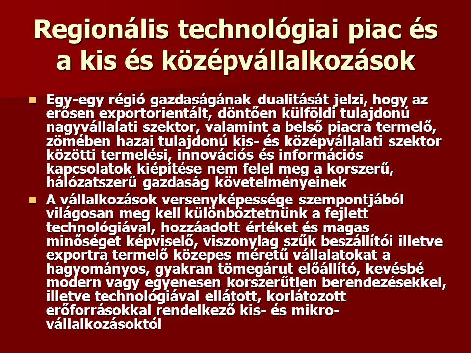 Regionális technológiai piac és a kis és középvállalkozások Egy-egy régió gazdaságának dualitását jelzi, hogy az erősen exportorientált, döntően külföldi tulajdonú nagyvállalati szektor, valamint a belső piacra termelő, zömében hazai tulajdonú kis- és középvállalati szektor közötti termelési, innovációs és információs kapcsolatok kiépítése nem felel meg a korszerű, hálózatszerű gazdaság követelményeinek Egy-egy régió gazdaságának dualitását jelzi, hogy az erősen exportorientált, döntően külföldi tulajdonú nagyvállalati szektor, valamint a belső piacra termelő, zömében hazai tulajdonú kis- és középvállalati szektor közötti termelési, innovációs és információs kapcsolatok kiépítése nem felel meg a korszerű, hálózatszerű gazdaság követelményeinek A vállalkozások versenyképessége szempontjából világosan meg kell különböztetnünk a fejlett technológiával, hozzáadott értéket és magas minőséget képviselő, viszonylag szűk beszállítói illetve exportra termelő közepes méretű vállalatokat a hagyományos, gyakran tömegárut előállító, kevésbé modern vagy egyenesen korszerűtlen berendezésekkel, illetve technológiával ellátott, korlátozott erőforrásokkal rendelkező kis- és mikro- vállalkozásoktól A vállalkozások versenyképessége szempontjából világosan meg kell különböztetnünk a fejlett technológiával, hozzáadott értéket és magas minőséget képviselő, viszonylag szűk beszállítói illetve exportra termelő közepes méretű vállalatokat a hagyományos, gyakran tömegárut előállító, kevésbé modern vagy egyenesen korszerűtlen berendezésekkel, illetve technológiával ellátott, korlátozott erőforrásokkal rendelkező kis- és mikro- vállalkozásoktól