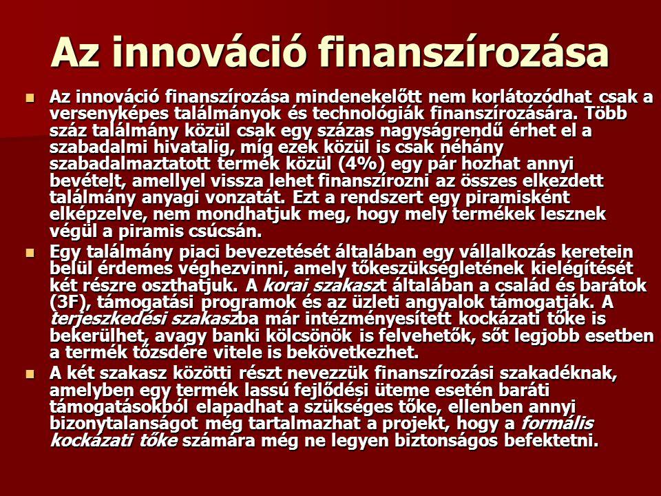Az innováció finanszírozása Az innováció finanszírozása mindenekelőtt nem korlátozódhat csak a versenyképes találmányok és technológiák finanszírozásá