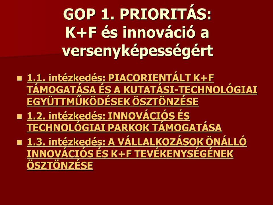 GOP 1. PRIORITÁS: K+F és innováció a versenyképességért 1.1. intézkedés: PIACORIENTÁLT K+F TÁMOGATÁSA ÉS A KUTATÁSI-TECHNOLÓGIAI EGYÜTTMŰKÖDÉSEK ÖSZTÖ