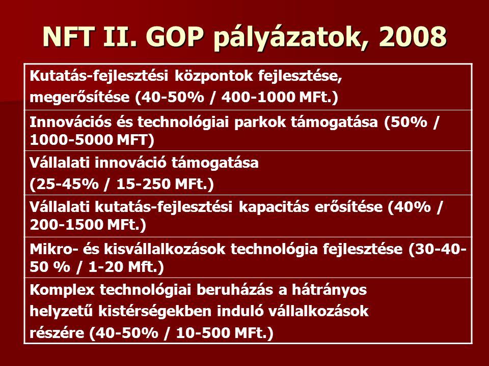 NFT II. GOP pályázatok, 2008 Kutatás-fejlesztési központok fejlesztése, megerősítése (40-50% / 400-1000 MFt.) Innovációs és technológiai parkok támoga