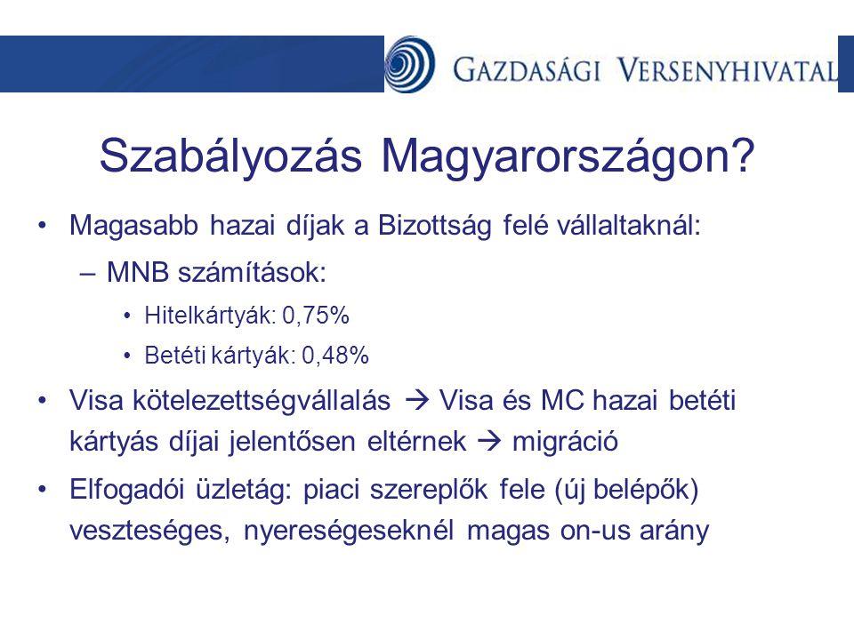 Szabályozás Magyarországon? Magasabb hazai díjak a Bizottság felé vállaltaknál: –MNB számítások: Hitelkártyák: 0,75% Betéti kártyák: 0,48% Visa kötele