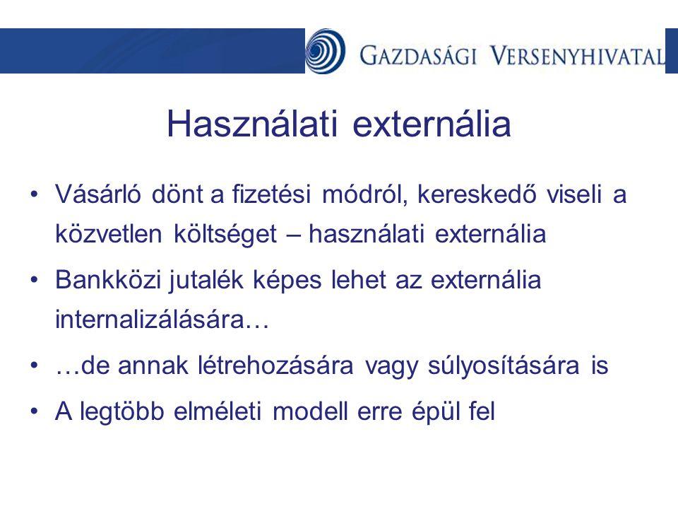Szabályozás Magyarországon.