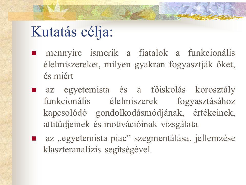 Szekunder kutatás: Kevés a magyar szakirodalom, inkább német és angol kutatások 2 területen vizsgálódtam: Általános élelmiszerfogyasztói magatartás Funkcionális élelmiszerek fogyasztói magatartása