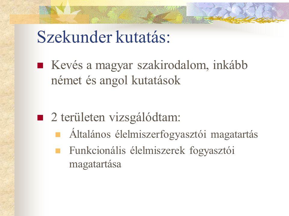 Szekunder kutatás: Kevés a magyar szakirodalom, inkább német és angol kutatások 2 területen vizsgálódtam: Általános élelmiszerfogyasztói magatartás Fu