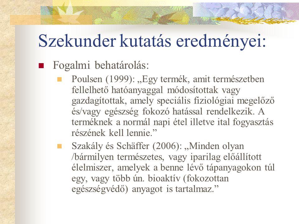 """Szekunder kutatás eredményei: Fogalmi behatárolás: Poulsen (1999): """"Egy termék, amit természetben fellelhető hatóanyaggal módosítottak vagy gazdagítot"""
