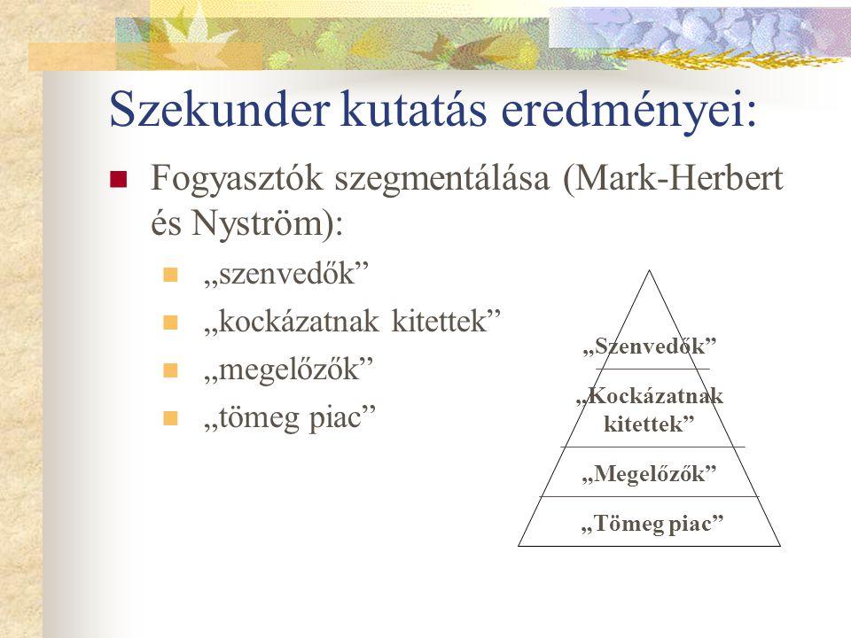 """Szekunder kutatás eredményei: Fogyasztók szegmentálása (Mark-Herbert és Nyström): """"szenvedők"""" """"kockázatnak kitettek"""" """"megelőzők"""" """"tömeg piac"""" """"Szenved"""