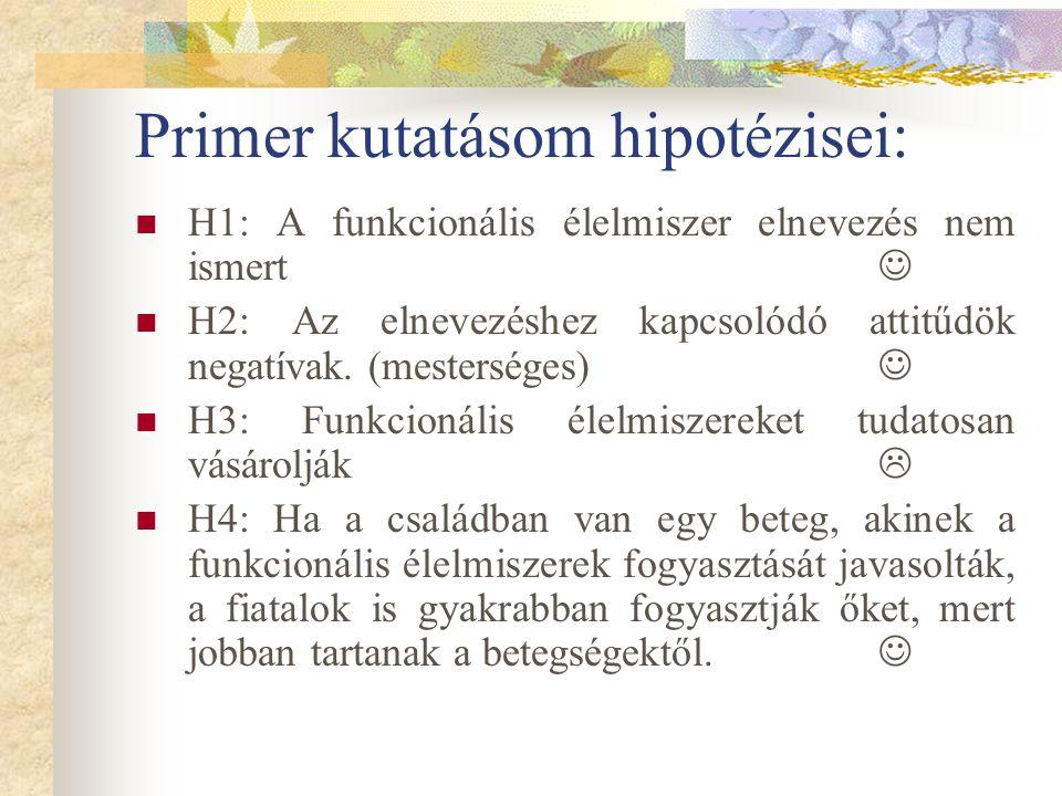 Primer kutatásom hipotézisei: H1: A funkcionális élelmiszer elnevezés nem ismert H2: Az elnevezéshez kapcsolódó attitűdök negatívak. (mesterséges) H3: