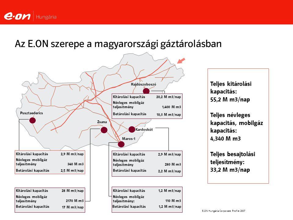 E.ON Hungária Corporate Profile 2007 Az E.ON szerepe a magyarországi gáztárolásban Teljes kitárolási kapacitás: 55,2 M m3/nap Teljes névleges kapacitás, mobilgáz kapacitás: 4,340 M m3 Teljes besajtolási teljesítmény: 33,2 M m3/nap