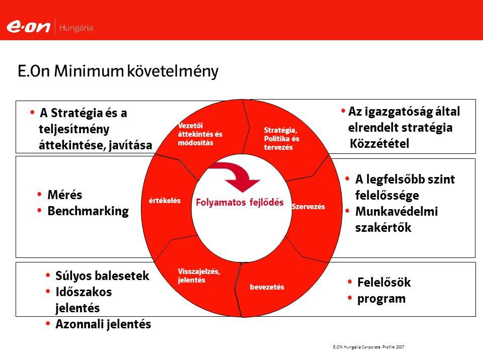 E.ON Hungária Corporate Profile 2007 E.On Minimum követelmény Stratégia, Politika és tervezés Szervezés Visszajelzés, jelentés bevezetés értékelés  A Stratégia és a teljesítmény áttekintése, javítása  Mérés  Benchmarking  Súlyos balesetek  Időszakos jelentés  Azonnali jelentés  Az igazgatóság által elrendelt stratégia Közzététel  A legfelsőbb szint felelőssége  Munkavédelmi szakértők  Felelősök  program Folyamatos fejlődés Vezetői áttekintés és módosítás
