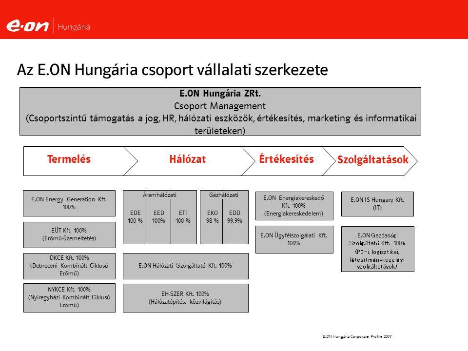 E.ON Hungária Corporate Profile 2007 E.ON Hungária ZRt.