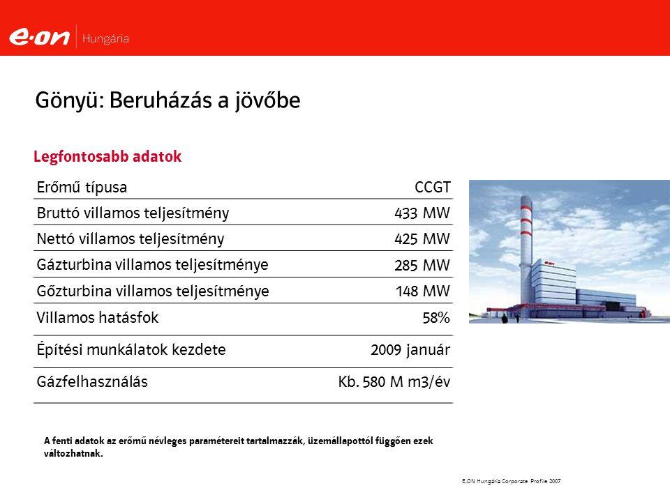 E.ON Hungária Corporate Profile 2007 Gönyü: Beruházás a jövőbe Erőmű típusaCCGT Bruttó villamos teljesítmény433 MW Nettó villamos teljesítmény425 MW Gázturbina villamos teljesítménye 285 MW Gőzturbina villamos teljesítménye148 MW Villamos hatásfok58% Építési munkálatok kezdete2009 január GázfelhasználásKb.