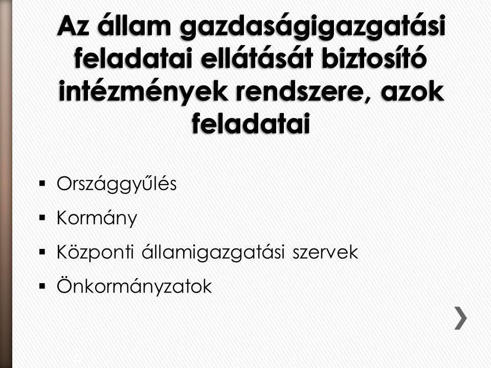  Országgyűlés  Kormány  Központi államigazgatási szervek  Önkormányzatok 12