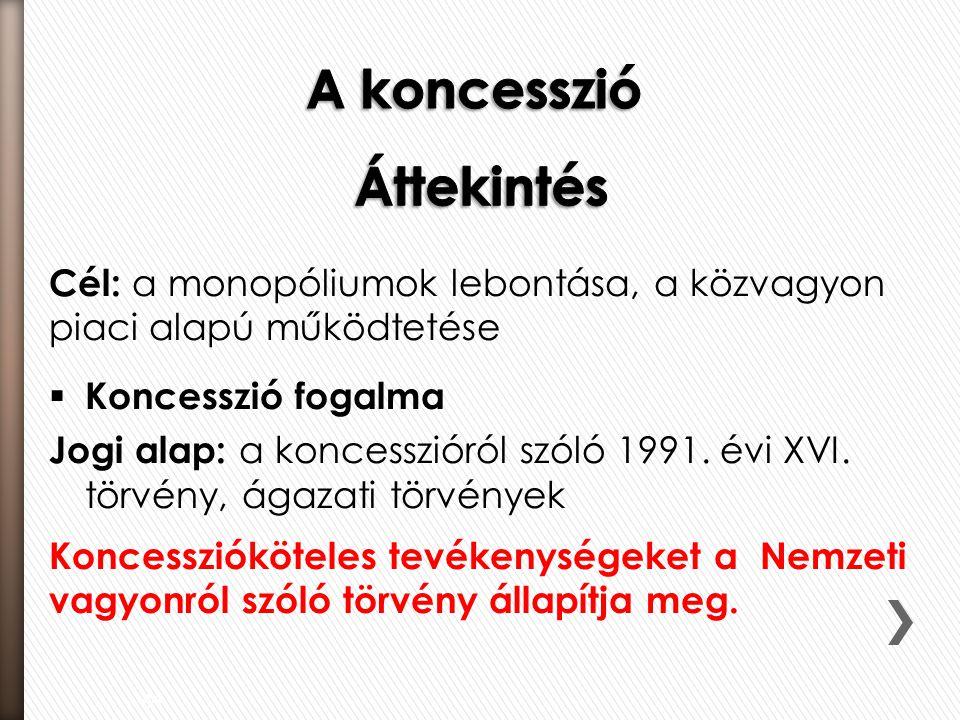Cél: a monopóliumok lebontása, a közvagyon piaci alapú működtetése  Koncesszió fogalma Jogi alap: a koncesszióról szóló 1991. évi XVI. törvény, ágaza