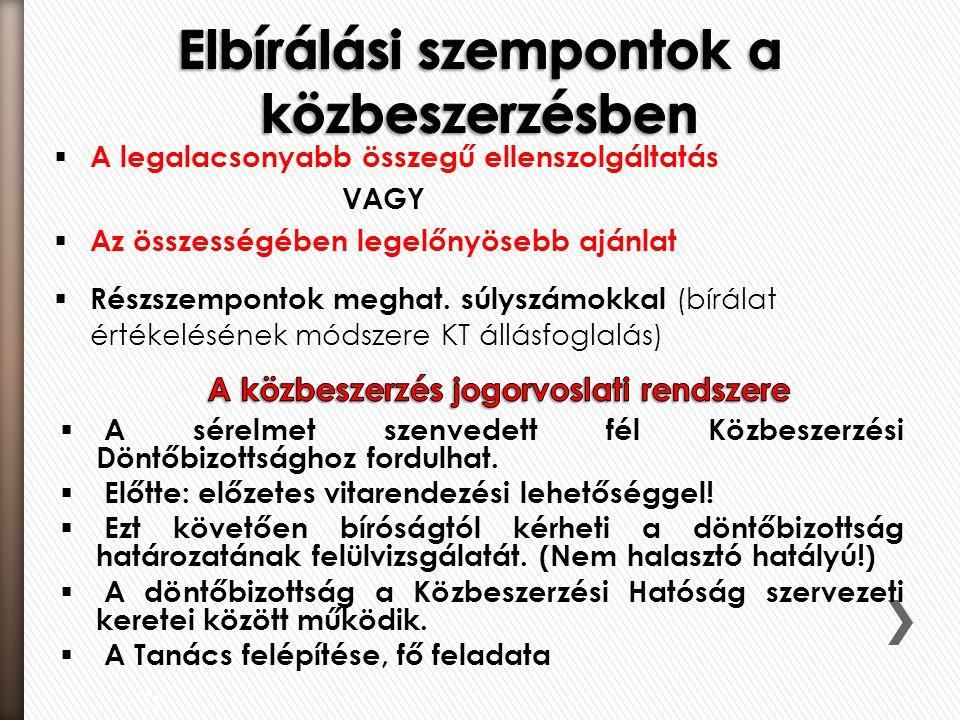  számvevőszéki  költségvetési:  belső  felügyeleti  kormányzati  önkormányzati  MÁK stb. 52