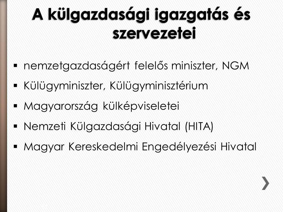  nemzetgazdaságért felelős miniszter, NGM  Külügyminiszter, Külügyminisztérium  Magyarország külképviseletei  Nemzeti Külgazdasági Hivatal (HITA)  Magyar Kereskedelmi Engedélyezési Hivatal 61