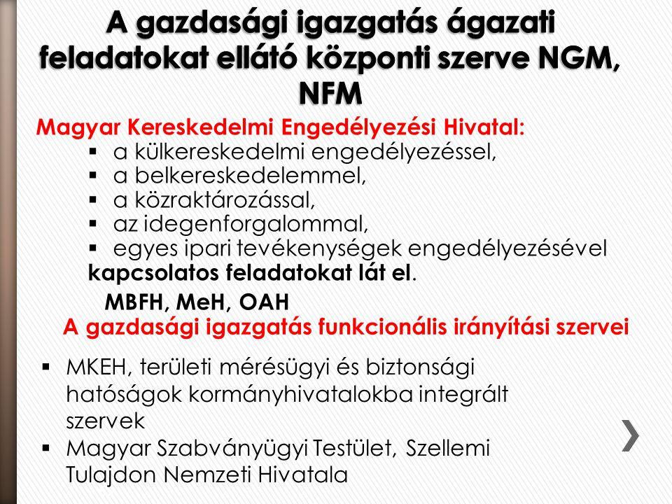  a nemzeti erőforrásért felelős miniszter  Nemzeti Foglalkoztatási Szolgálat  Nemzeti Munkaügyi Hivatal  Nemzeti Munkaügyi Hivatal Munkavédelmi és Munkaügyi Igazgatósága  Nemzeti Gazdasági és Társadalmi Tanács  Munkaügyi központok  Nemzeti Foglalkoztatási Alap 64
